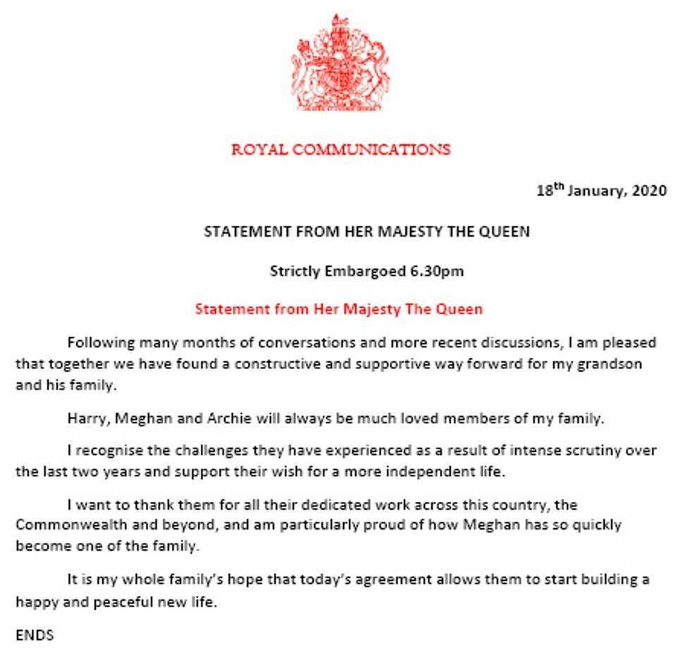 Istana Copot Gelar Kerajaan Pangeran Harry Dan Meghan